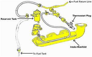 Is Cold Starting A Detroit Diesel Possible