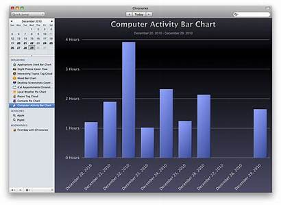Computer Bar Chart Diary System Logging Mac