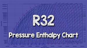 R32 Pressure Enthalpy Chart