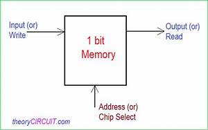 One Bit Memory Circuit