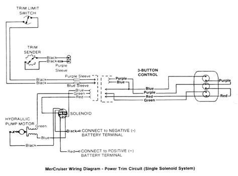 1978 Mercruiser 898 Wiring Diagram by I Found Every Mercruiser Trim Wiring Diagram
