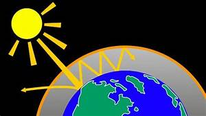 What Is The Best Description Of The Greenhouse Effect