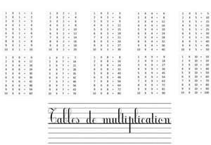 table de multiplication 1 a 20 table de multiplication 224 imprimer de 1 a 10