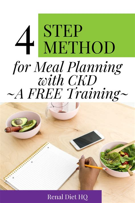 This helps you better use the insulin that your body produces or gets through a medication. The 4 Step Method For Meal Planning Success Replay | Renal ...