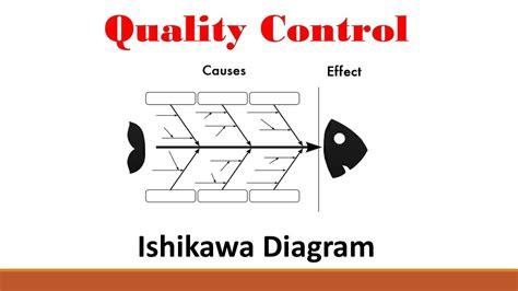 quality part  ishikawa diagram youtube