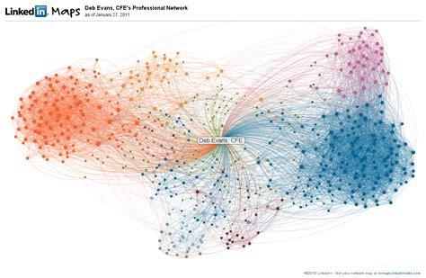 LinkedIn Network Map