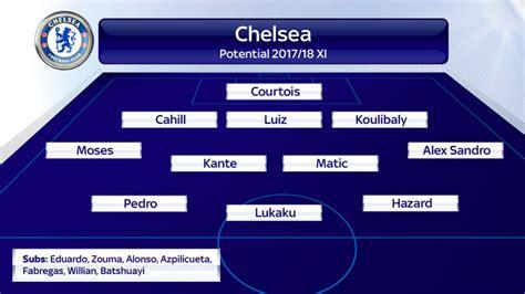 Arsenal XI - Club squad (FIFA 18 Pro Clubs Xbox One) | Pro Clubs Head