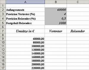 Fixkosten Berechnen Formel : kaufm nnische standardl sungen ~ Themetempest.com Abrechnung