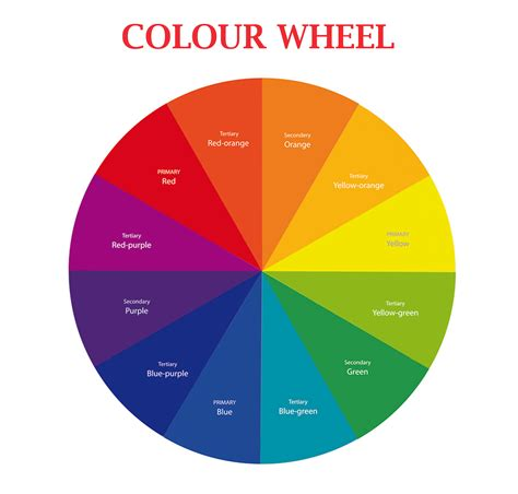 what is a colour wheel home design