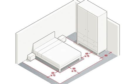 taille minimale chambre chambre a coucher dimension raliss com