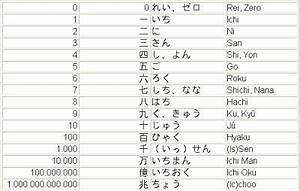 Nombres En Japonais : les nombres japonais ~ Medecine-chirurgie-esthetiques.com Avis de Voitures