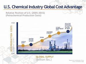 ACC - Shale Gas and New U.S. Chemical Industry Investment ...
