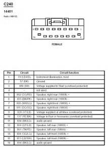 ford wiring color codes ford image wiring diagram ford explorer wiring harness color code for car ford auto wiring on ford wiring color codes