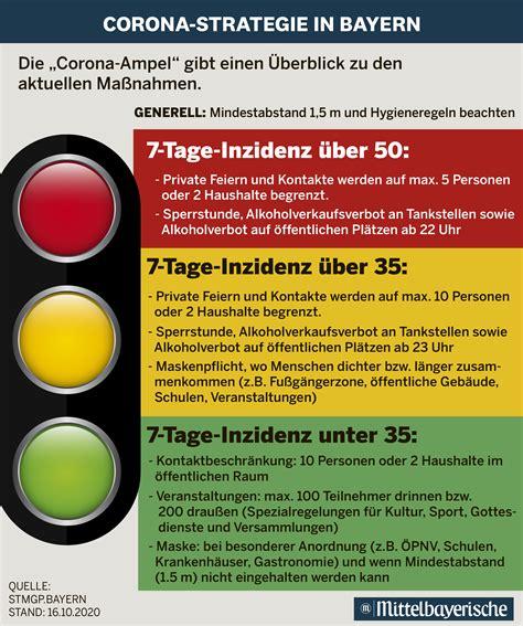 Sie dürfen wieder ins klassenzimmer, zumindest gelegentlich. Bayern Corona Zahlen - Scharfere Corona Regeln In Fast Der ...