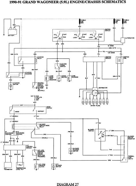 1993 jeep wiring diagram 33 wiring diagram