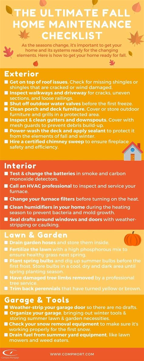 ultimate fall home maintenance checklist homeowner