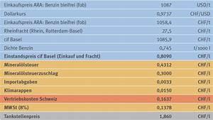 Benzin Kosten Berechnen : hart aber fair strom gas benzin immer teurer energiewende auf unsere kosten ~ Themetempest.com Abrechnung
