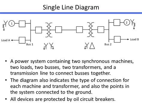 one line diagram single line electrical diagram symbols