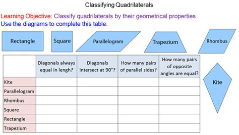 Properties Of Quadrilaterals Mrmathematicscom