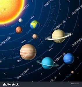 Solar System Planets Sun Mercury Venus Stock Vector ...