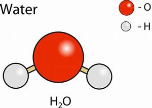 Structure of water molecule