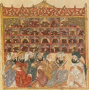 Islamic Golden Age - Wikipedia