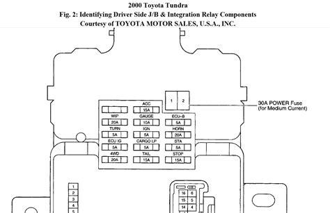 Exhaust Systems Components Diagram Downloaddescargar