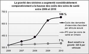 Declaration De Sinistre Auto : observations sur la fraude l 39 assurance automobile ~ Gottalentnigeria.com Avis de Voitures