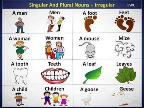 The Most Common Irregular Plural Nouns In English  Esl Buzz