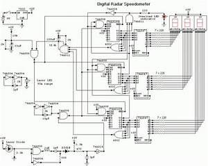 Digital Radar Speedometer