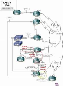 Twomissingtoes  Lab Diagram For 2006 Ccie Lab