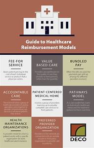 Guide To Healthcare Reimbursement Models