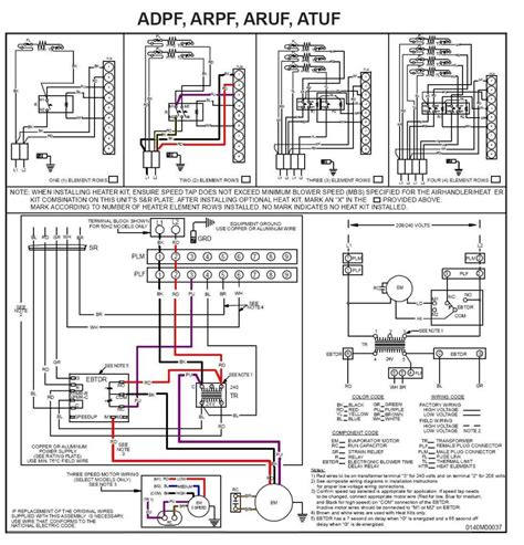 Goodman Furnace Wiring Schematic Free Diagram