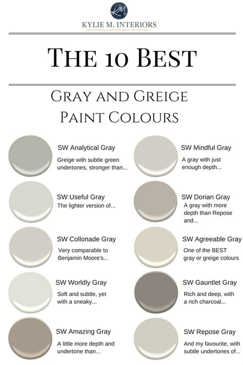 the best warm gray and greige paint colours sherwin williams m interiors decorating