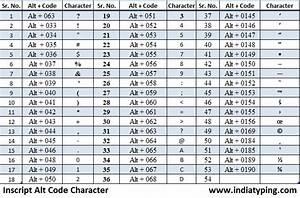 Hindi Inscript Keyboard Character Code Combination ...