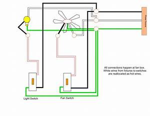 Wiring A Ceiling Fan And Multiple Can Lights On Separate