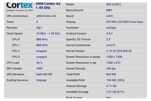 Mxq s805 firmware download :: unpernistco