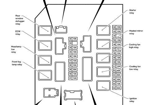 book repair manual 2009 nissan armada parental controls 2010 nissan armada fuse box diagram nissan wiring diagram images
