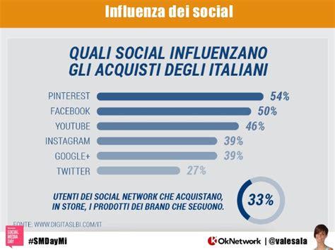 fedex si e social i social media e l 39 e commerce e 39 vero che con i social