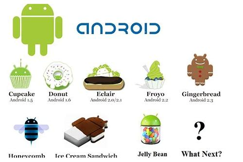 last version of android download