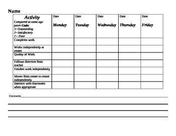 preschool observation checklist picture preschool 794 | 0f5448df699a7a6503bbb06d3a454117