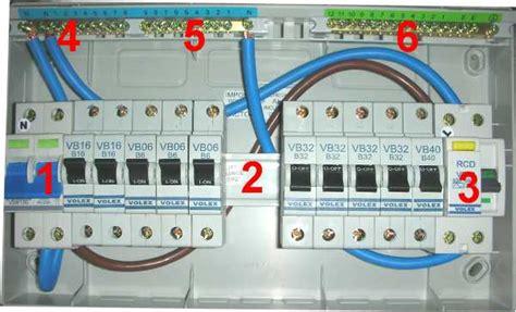 Split Load Consumer Unit Units Electrics