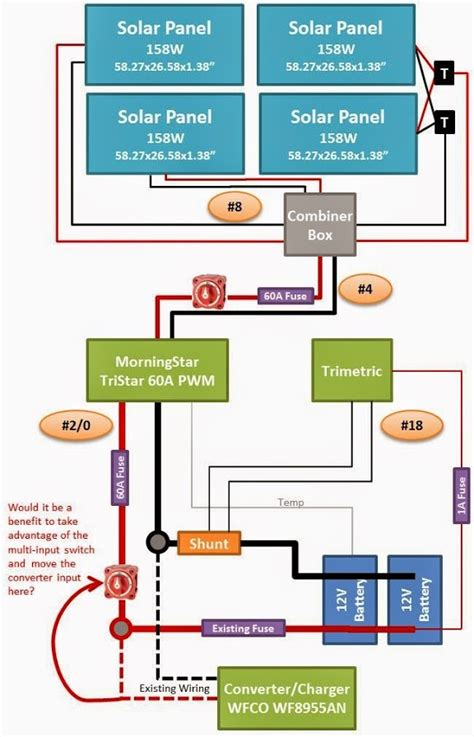 Open Roads Forum Tech Issues Solar Wiring Diagram