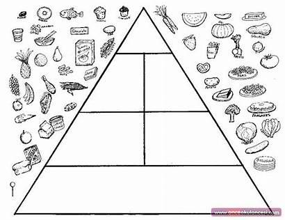 Besin Piramitleri Gıda