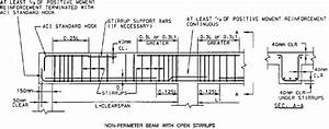 Civil Engineering Design Software Free Reinforced Concrete Beam Detailing According To Aci Code