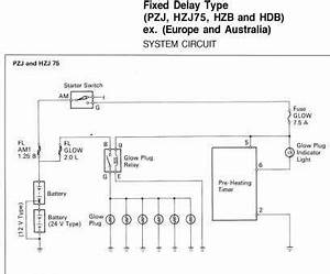 [FPER_4992]  Cucv Starter Relay Wiring Diagram. cucv starter wiring diagram wiring  diagram. 3 symbols. what would melt this wire. cucv battery diagram wiring  diagram database. 65 glow plug controller wiring diagram free diagram | Cucv Starter Relay Wiring Diagram |  | A.2002-acura-tl-radio.info. All Rights Reserved.