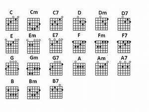 dan geib provides free bluegrass guitar lessons and free With open g chord chart