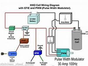Efie And Pwm Wiring Diagram For Hho Systems Pdf