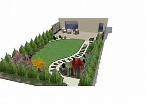 design jardin amenager un espace jardin en longueur With amazing comment amenager un jardin tout en longueur 0 amenagement jardin en longueur