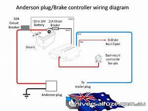 Anderson Plug  Brake Controller Wiring
